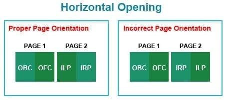 greeting card layout horizontal